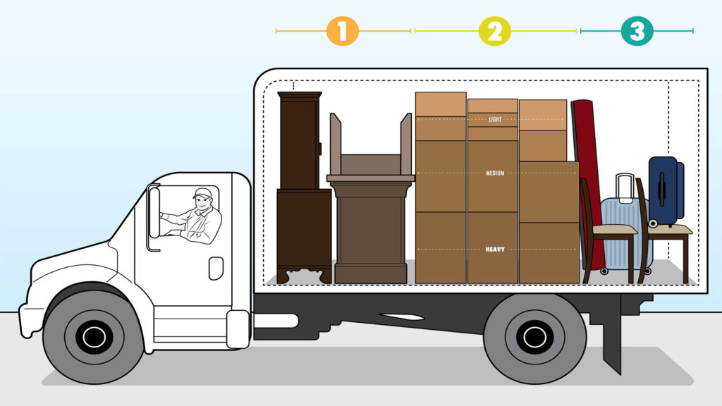 Tips for Loading Moving Vehicle - Edmonton Movers